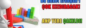 Bu anket Erdoğan'ı çok kızdıracak! AKP yere çakıldı!