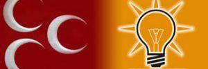 MHP'den AKP'ye Dişli tepkisi: Aymazlık