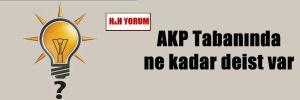 AKP Tabanında ne kadar deist var