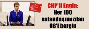 CHP'li Engin: Her 100 vatandaşımızdan 68'i borçlu