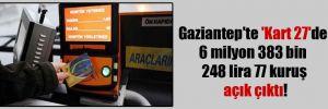 Gaziantep'te 'Kart 27'de 6 milyon 383 bin 248 lira 77 kuruş açık çıktı!