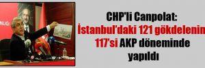 CHP'li Canpolat: İstanbul'daki 121 gökdelenin 117'si AKP döneminde yapıldı