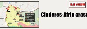 Cinderes-Afrin arası