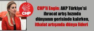 CHP'li Engin: AKP Türkiye'si ihracat artış hızında dünyanın gerisinde kalırken, ithalat artışında dünya lideri