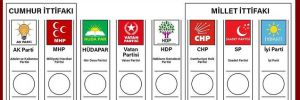 Adil Seçim Platformu'na göre milletvekili seçim sonuçları