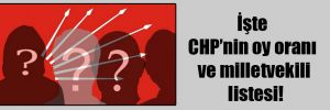 İşte CHP'nin oy oranı ve milletvekili listesi!