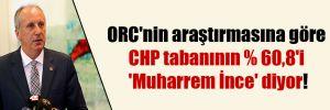 ORC'nin araştırmasına göre CHP tabanının % 60,8'i 'Muharrem İnce' diyor!