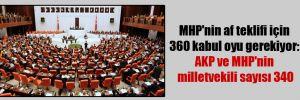 MHP'nin af teklifi için 360 kabul oyu gerekiyor: AKP ve MHP'nin milletvekili sayısı 340