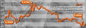 Dolar/TL'ye Brunson etkisi
