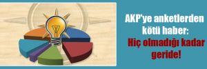 AKP'ye anketlerden kötü haber: Hiç olmadığı kadar geride!