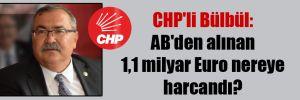 CHP'li Bülbül: AB'den alınan 1,1 milyar Euro nereye harcandı?