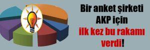Bir anket şirketi AKP için ilk kez bu rakamı verdi!