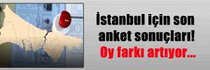 İstanbul için son anket sonuçları! Oy farkı artıyor…