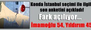 Konda İstanbul seçimi ile ilgili son anketini açıkladı! Fark açılıyor… İmamoğlu 54, Yıldırım 45