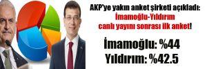 AKP'ye yakın anket şirketi açıkladı: İmamoğlu-Yıldırım canlı yayını sonrası ilk anket!