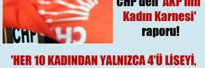 CHP'den 'AKP'nin Kadın Karnesi' raporu! 'Her 10 kadından yalnızca 4'ü liseyi, 1'i de üniversiteyi bitirebiliyor'