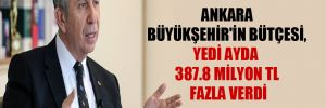 Ankara Büyükşehir'in bütçesi, yedi ayda 387.8 milyon TL fazla verdi