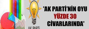 'AK Parti'nin oyu yüzde 30 civarlarında'