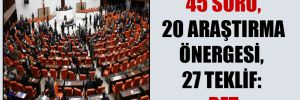 45 soru, 20 araştırma önergesi, 27 teklif: Ret