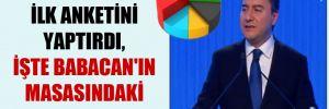 DEVA Partisi ilk anketini yaptırdı, işte Babacan'ın masasındaki sonuçlar