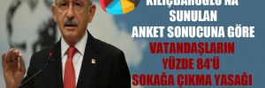 Kılıçdaroğlu'na sunulan anket sonucuna göre vatandaşların yüzde 84'ü sokağa çıkma yasağı istiyor!