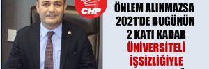 CHP'li Karabat: Önlem alınmazsa 2021'de bugünün 2 katı kadar üniversiteli işsizliğiyle karşılaşacağız
