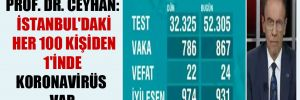 Prof. Dr. Ceyhan: İstanbul'daki her 100 kişiden 1'inde koronavirüs var