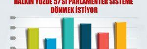 İttifaksız seçim olsa MHP barajın altında kalıyor; halkın yüzde 57'si parlamenter sisteme dönmek istiyor