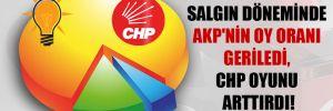 Salgın döneminde AKP'nin oy oranı geriledi, CHP oyunu arttırdı!