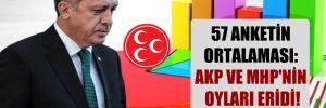 57 anketin ortalaması: AKP ve MHP'nin oyları eridi!