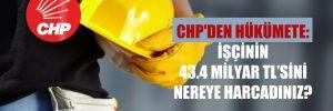 CHP'den hükümete: İşçinin 43.4 milyar TL'sini nereye harcadınız?