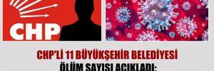 CHP'li 11 büyükşehir belediyesi ölüm sayısı açıkladı: Vefat sayıları birbirini tutmuyor