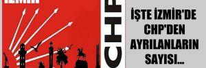 İşte İzmir'de CHP'den ayrılanların sayısı…