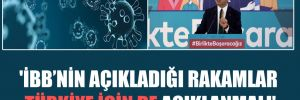 'İBB'nin açıkladığı rakamlar Türkiye için de açıklanmalı'