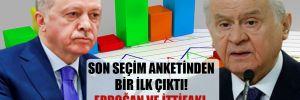 Son seçim anketinden bir ilk çıktı! Erdoğan ve ittifakı dökülüyor…