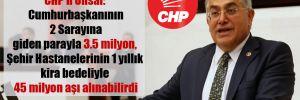 CHP'li Ünsal: Cumhurbaşkanının 2 Sarayına giden parayla 3.5 milyon, Şehir Hastanelerinin 1 yıllık kira bedeliyle 45 milyon aşı alınabilirdi