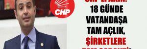 CHP'li Akın: 18 günde vatandaşa tam açlık, şirketlere tam garanti!