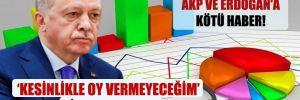 Bir anketten daha AKP ve Erdoğan'a kötü haber!