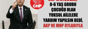 CHP'li Aydoğan,  0-6 yaş grubu çocuğu olan yoksul ailelere yardım yapılsın dedi, AKP ve MHP oylarıyla reddedildi