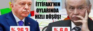 Cumhur İttifakı'nın oylarında hızlı düşüş!