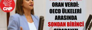 CHP'li Taşcıer oran verdi: OECD ülkeleri arasında sondan birinci sıradayız!
