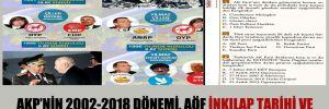 AKP'nin 2002-2018 dönemi, AÖF İnkılap Tarihi ve Atatürkçülük ders kitabına girdi