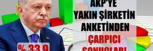 AKP'ye yakın şirketin anketinden çarpıcı sonuçlar!