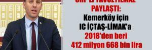 CHP'li Yavuzyılmaz paylaştı: Kemerköy için IC İÇTAŞ-LİMAK'a 2018'den beri 412 milyon 668 bin lira teşvik verilmiş