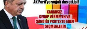 MetroPOLL'ün son seçim anketinden AK Parti'ye soğuk duş etkisi
