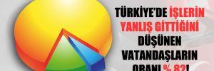 Türkiye'de işlerin yanlış gittiğini düşünen vatandaşların oranı yüzde 82!