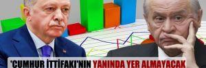 'Cumhur İttifakı'nın yanında yer almayacak 17 puanlık bir oy potansiyeli var'