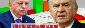 TÜİK'in açıklamalarına AKP ve MHP seçmeni de katılmıyor!