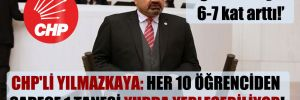 CHP'li Yılmazkaya: Her 10 öğrenciden sadece 1 tanesi yurda yerleşebiliyor!