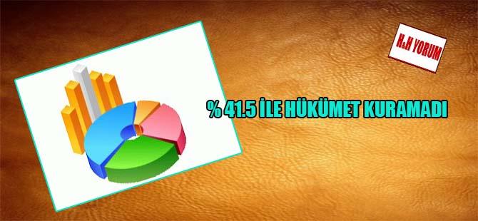 % 41.5 ile Hükümet kuramadı